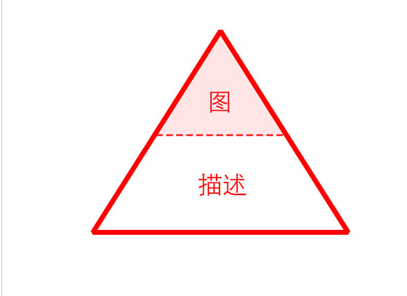 从上至下式的三角形构图